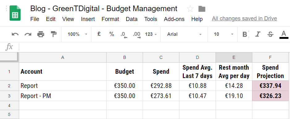 Spreadsheet representing monthly budget management